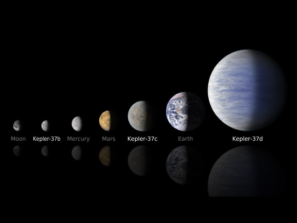 Comparación de los tamaños de diferentes planetas, incluyendo los tres de Kepler 37  (NASA/Ames/JPL-Caltech)