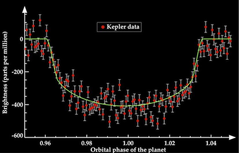 Kepler91_TR_LC_ENG_lr